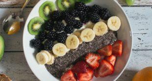 Le jeûne intermittent (ou Fasting): votre meilleur allié minceur